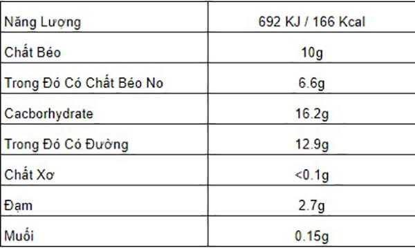 thành phần váng sữa burine